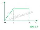 Bài 8 trang 15 SGK Vật lí 10