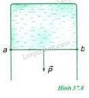 Bài 12 trang 203 SGK Vật lí 10