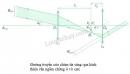 Bài 2 trang 216 SGK Vật lí 11
