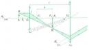 Bài 4 trang 212 SGK Vật lí 11