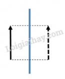 Bài C1 trang 18 SGK Vật lí 7