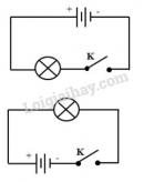 Bài C2 trang 58 SGK Vật lí 7