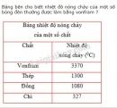 Bài C2 trang 60 SGK Vật lí 7