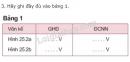 Bài C2 trang 69 SGK Vật lí 7