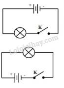 Bài C3 trang 58 SGK Vật lí 7