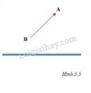 Bài C5 trang 17 sgk vật lí 7