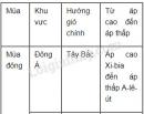 Bài 3 trang 15 SGK Địa lí 8