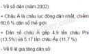 Bài 1 trang 18 SGK Địa lí 8