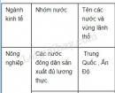Bài 3 trang 28 SGK Địa lí 8