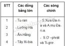 Bài 3 trang 6 SGK Địa lí 8