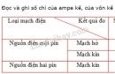 Bài C2 trang 72 SGK Vật lí 7