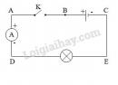 Bài C7  trang 74 sgk vật lí 7