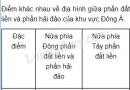Bài 3 trang 43 SGK Địa lí 8