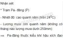 Câu hỏi 3 (Mục 2 - Bài 14 - Trang 48) SGK Địa lí 8