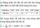 Bài 1 trang 122 SGK Đại số 10