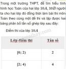 Bài 2 trang 122 SGK Đại số 10