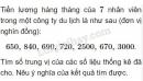 Bài 4 trang 123 SGK Đại số 10