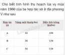 Bài 5 trang 123 sgk đại số 10