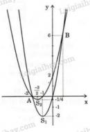 Bài 6 trang 160 SGK Đại số 10