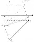 Bài 6 trang 27 (Hệ trục tọa độ) SGK Hình học 10