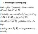 Lý thuyết phương trình đường Elip