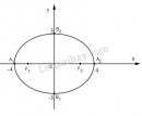 Bài 9 trang 93 SGK Hình học 10