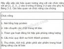 Bài 1 trang 13 SGK Sinh học 8