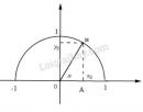 Bài 1 trang 62 SGK Hình học 10