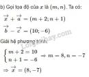 Bài 11 trang 28 SGK Hình học 10