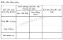 Bài 3 trang 57 SGK Sinh học 8
