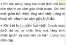 Bài 2 trang 106 SGK Sinh học 8