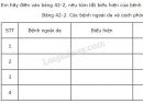Em hãy điền vào bảng 42-2, nêu tóm tắt biểu hiện của bệnh và cách phòng chống.