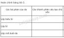 Hoàn chỉnh bảng 66 - 3 - Trang 207