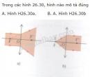 Bài 11 trang 29 Tài liệu Dạy – học Vật lí 9 tập 2