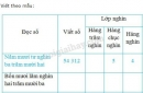 Tiết 8 Bài 1, 2, 3, 4, 5 trang 11, 12 sgk Toán 4