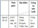 Xã hội nguyên thủy Việt Nam trải qua những giai đoạn nào?
