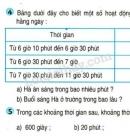 Bài 1, bài 2, bài 3, bài 4, bài 5  trang 172 sgk Toán 4
