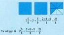 Lý thuyết hỗn số (tiếp theo)