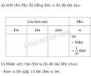 Bài 1 trang 22 (Ôn tập: Bảng đơn vị đo độ dài) SGK Toán 5