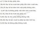 Bài 1 trang 43 (luyện tập chung) sgk Toán 5