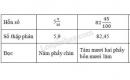 Bài 2 trang 37  sgk Toán 5