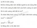 Lý thuyết về mi-li-mét vuông. Bảng đơn vị đo diện tích