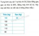 Bài 2 trang 84 SGK Toán 5