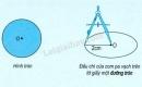Lý thuyết về hình tròn, đường tròn