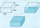 Lý thuyết về thể tích hình hộp chữ nhật