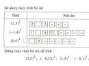 Bài 33 trang 20 SGK Toán 7 tập 1