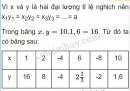 Bài 17 trang 61 sgk Toán 7 tập 1