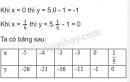Bài 26 trang 64 SGK Toán 7 tập 1