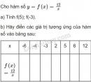 Bài 28 trang 64 SGK Toán 7 tập 1