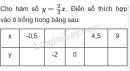 Bài 31 trang 65 SGK Toán 7 tập 1